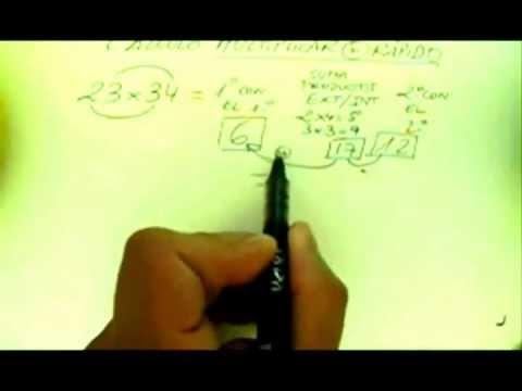 Algoritmo de multiplicación de dos dígitos por dos dígitos