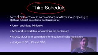Polity 1.3 Schedules Part I IAS Preparation