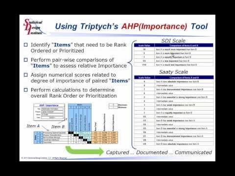 AHP analysis in excel - Analytic Hierarchy Processиз YouTube · Длительность: 22 мин34 с