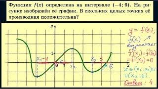 Задача 7 ЕГЭ по математике