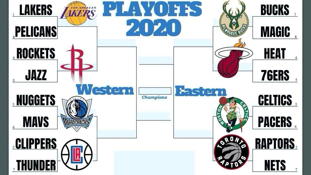 2020 Nba Playoff Predictions 22 Team Format Youtube