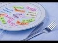 10 Dangerous ingredientsin in food that you should avoid / Natural Master No.1