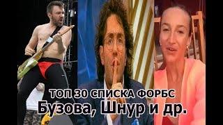 ТОП списка Форбс знаменитостей шоу-бизнеса и спорта России