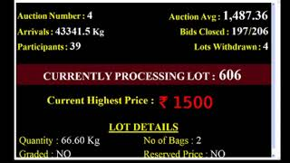 SPICES BOARD| E-AUCTION  PUTTADY|06/08/2020 CGF LIVE