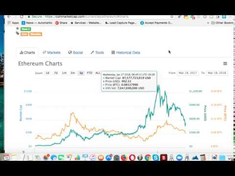 How I Use Google Alerts For Cryptocurrency News & Blockchain Info
