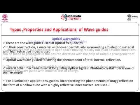 Wave guides (ES)
