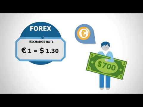 Forex Market in Cambodia, What is Forex Trading? Gold, Currency, Oil, http://gold268.com/?af688655
