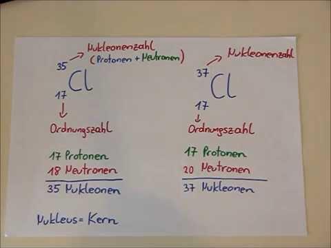Isotope und mittlere Atommassen am Beispiel von Chlor