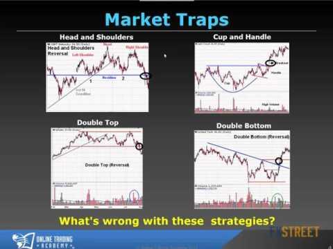 Sam Evans: Price Vs Technical Analysis