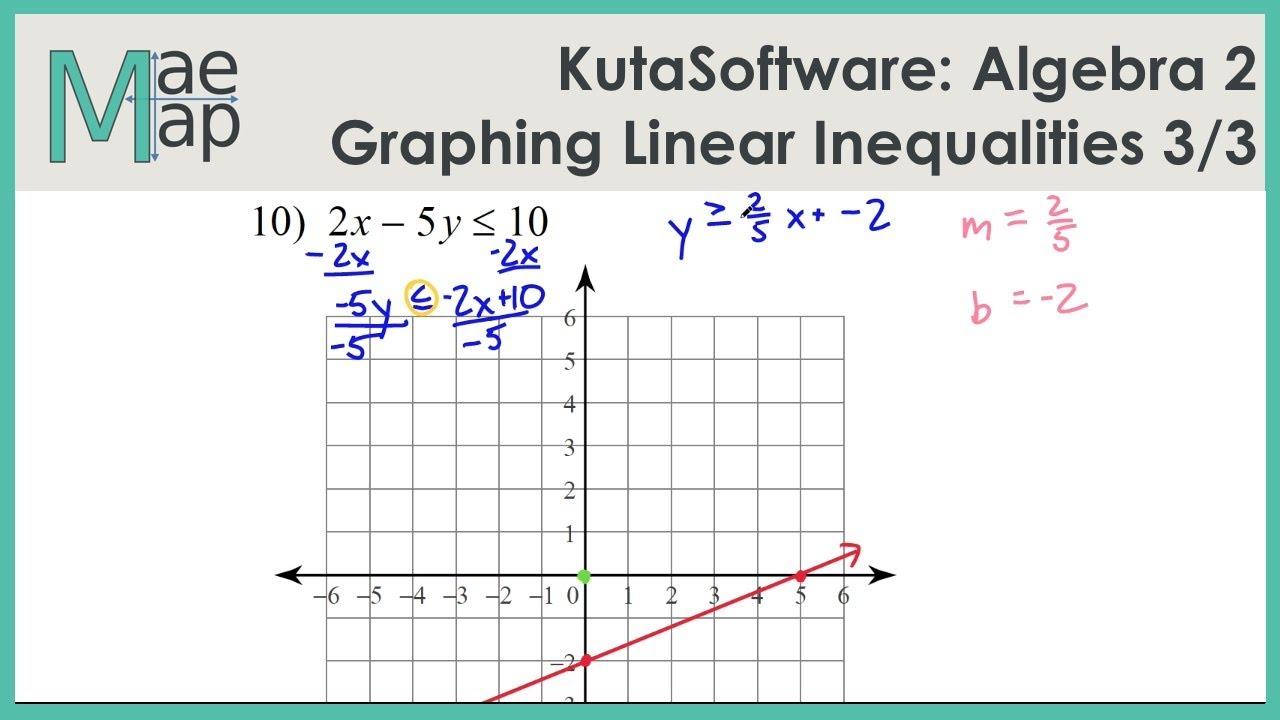 Kutasoftware Algebra 2 Graphing Linear Inequalities Part 3 Youtube