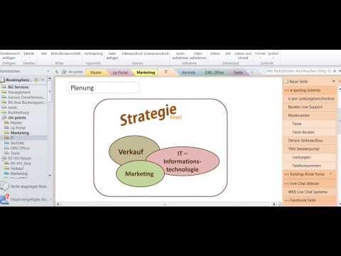 Strategie Webprojekte - Online Marketing