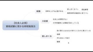 【無料メルマガ】受験は勉強法が全て はこちらから登録できます↓ http:/...
