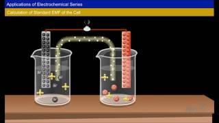 tricks to memorise electrochemical series