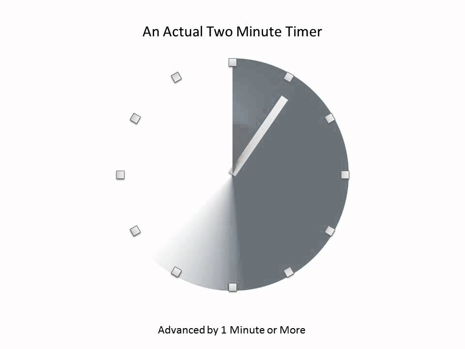 two minute timer animation in powerpoint youtube