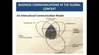 8410 Business Communications in the Global Context & Ethics part 1