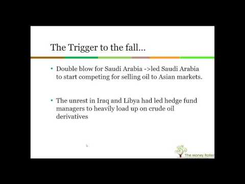 The Economics behind Crude Oil - The Money Roller