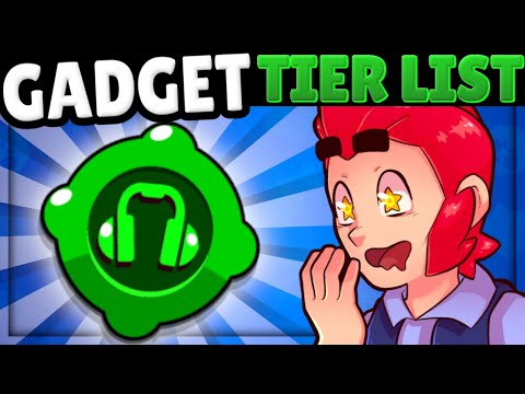 Gadget Tier List! | Buy THESE Gadgets FIRST!