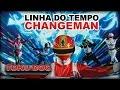 Linha do Tempo CHANGEMAN - TokuDoc