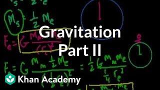 Gravitation (part 2) | Centripetal force and gravitation | Physics | Khan Academy