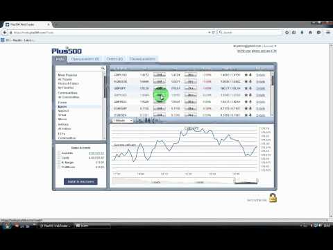How much can you realistically make trading forex