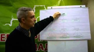 видео Формы непосредственной демократии при осуществлении местного самоуправления