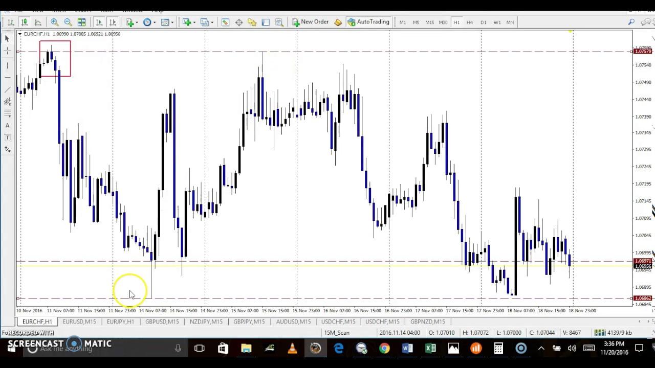 Buy snap forex broker