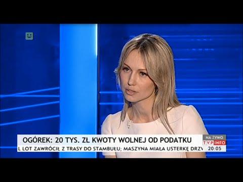 Magdalena Ogórek - Wywiad w TVP.INFO