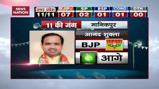 Assembly By-Election Results 2019: Here's Update From Uttar Pradesh
