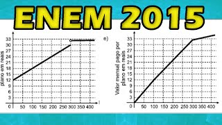 (Enem 2015/2016) Questão 138 Resolvida Matemática (Gabarito/Correção)