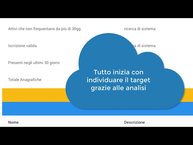 TeamSystem Wellness Cloud CRM e Comunicazione