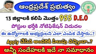 955 Data Entry Operator job's latest update 2018 | all doubts clarification | Madhu Jobs ||