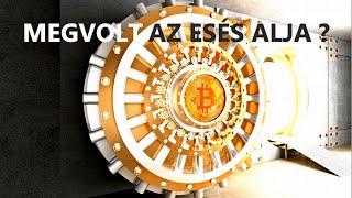 bitcoin arány)