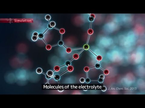 K computer Simulation: Lithium-ion Battery -From a Universe of Molecules to Batteries of the Future-