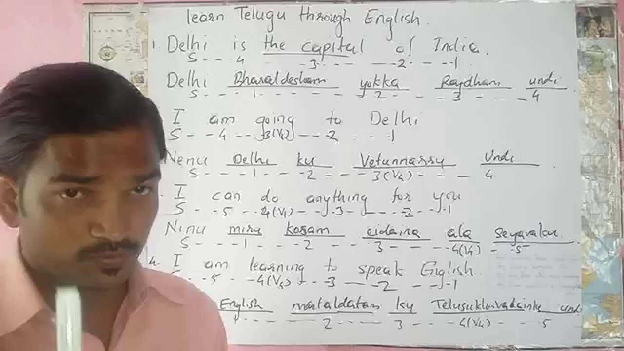 Learn Telugu Through English Hindi Youtube