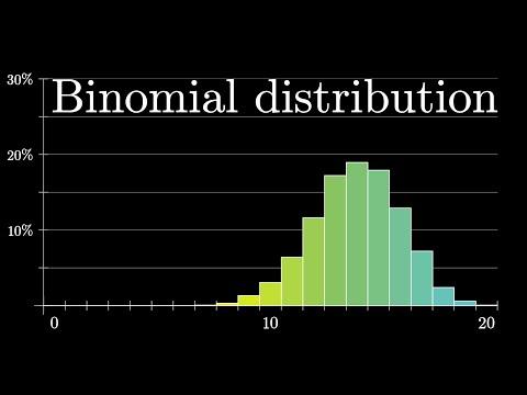 Binomial distributions | Probabilities of probabilities, part 1