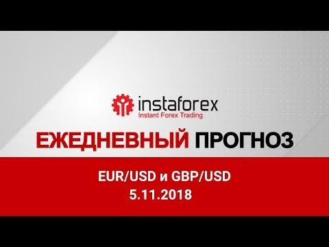 EUR/USD и GBP/USD: прогноз на 05.11.2018 от Максима Магдалинина