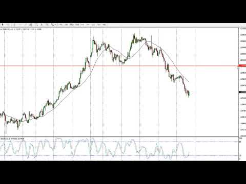 EUR/USD Technical Analysis for January 10, 2018 by FXEmpire.com