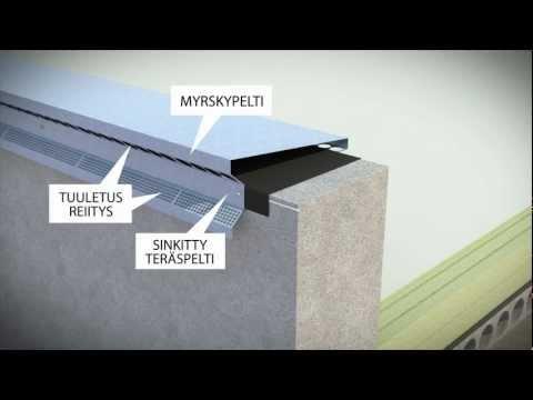 RIPRAP™ räystään rakenne ja putoamissuojakaide