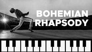 Como tocar: Bohemian Rhapsody - Queen [ MELODICA ][ TUTORIAL ][ NOTAS ]