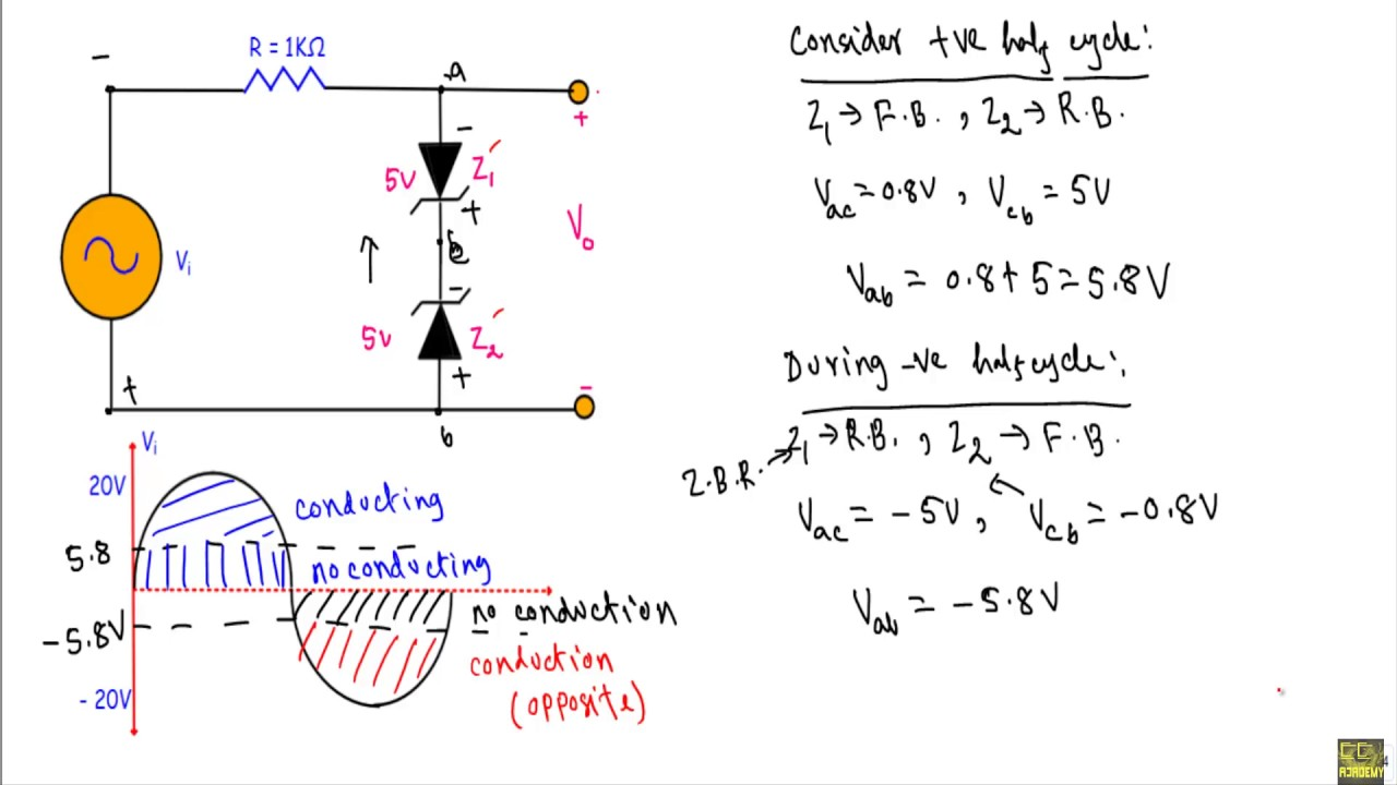 medium resolution of zener diode clipper circuit example 5 with simulation