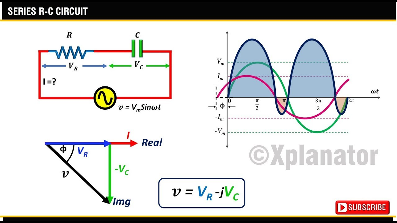 hight resolution of series rc and ac supply current power phasor diagram