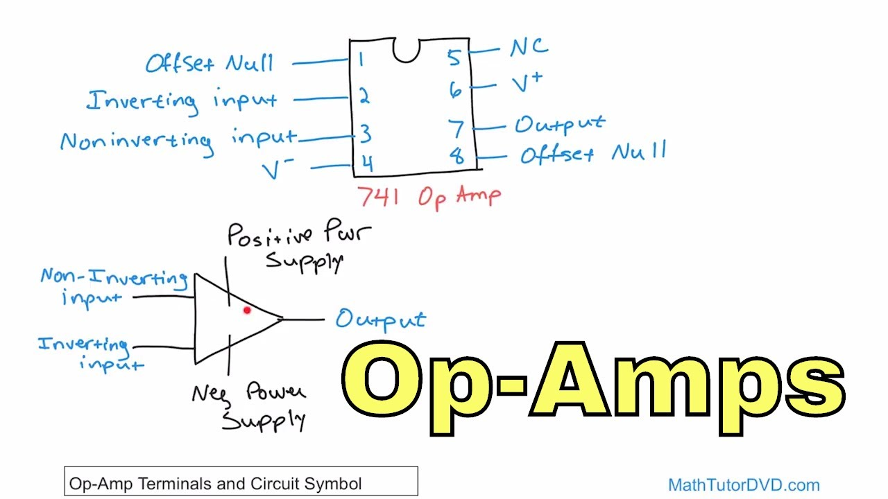 02 - op-amp terminals and circuit symbol