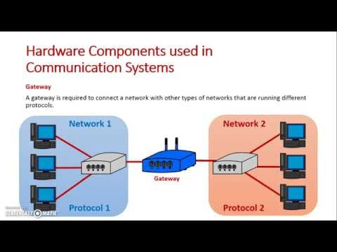 Hardware Components Used In Communication Systems Part 2: Bridge & Gateway