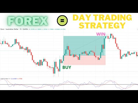 FOREX DAY TRADING ( INTRADAY ) TRADING STRATEGY   CMO WMA INDICATOR   TRADE LIKE A PRO