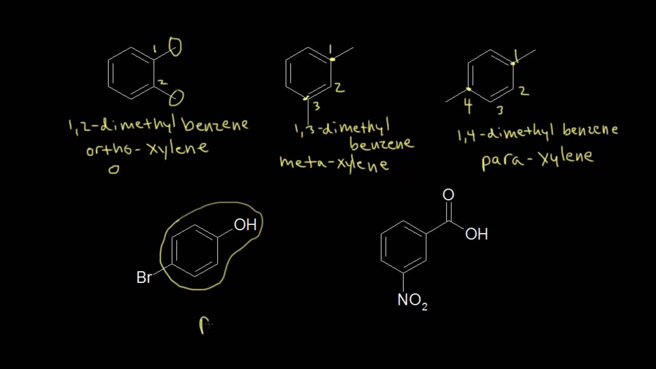 Naming benzene derivatives