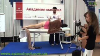 революционный массаж: Миопластика тела и Лица Е.Сидякина (презентация)