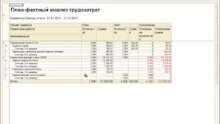 Онлайн уроки 1с Анализ эффективности