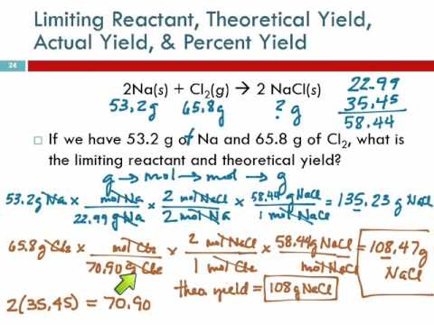 86 Limiting Reactant, Theoretical Yield, & Percent Yield