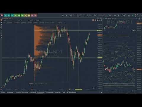 Accelerated volume analysis on Binance Futures (BTCUSDT, ETHUSDT). Quantower platform
