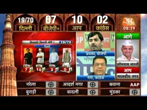 Delhi election results: BJP's Kiran Bedi leading in Krishna Nagar